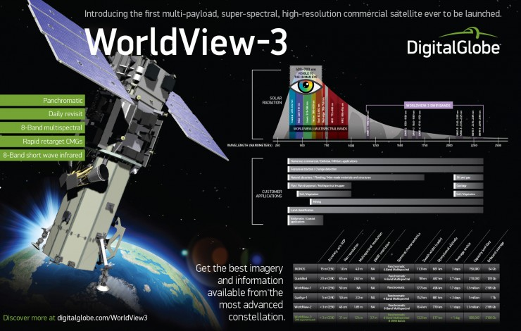 WorldView-3 – DigtialGlobe's Newest Satellite