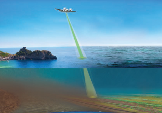 CZMIL – Coastal Zone Mapping and Imaging LiDAR